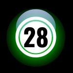 El número 28: Apodos, significado y curiosidades