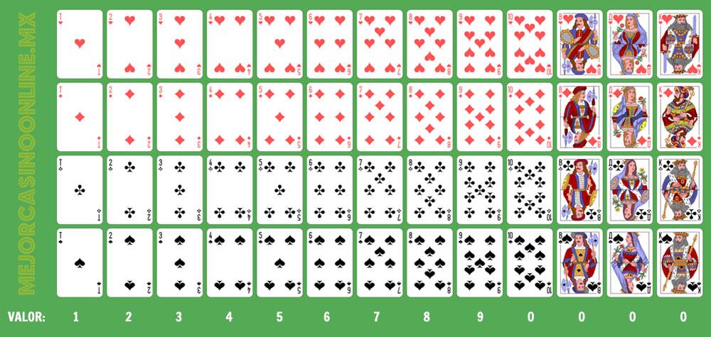 valor-de-las-cartas-en-el-punto-y-banca-baccarat